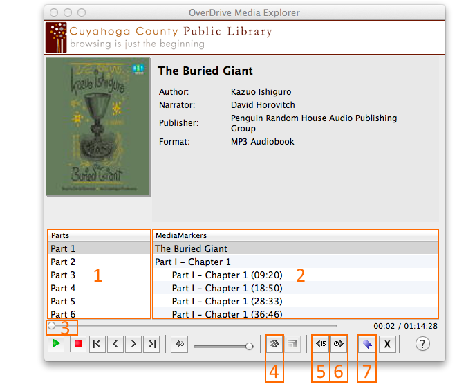 Diagram of the audiobook player in OverDrive for Mac. See list of player controls below.
