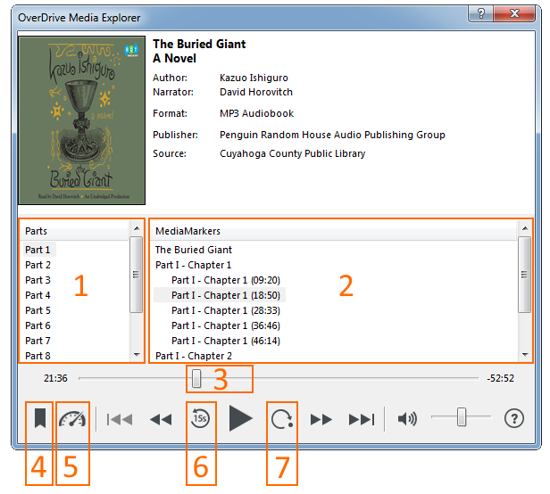 Diagram of the audiobook player in OverDrive's desktop app for Windows. See list of player controls below.