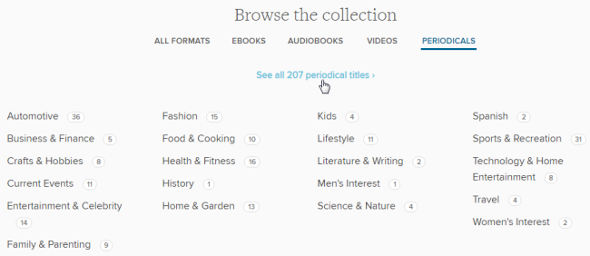 The browse tab opened with periodicals selected. See instructions above.